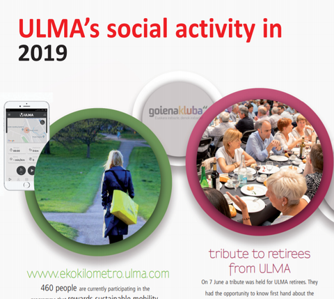 ULMA GROUP: Social activity of 2019