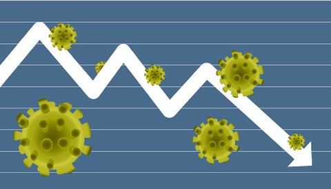 Tratando de entender el impacto económico del COVID-19