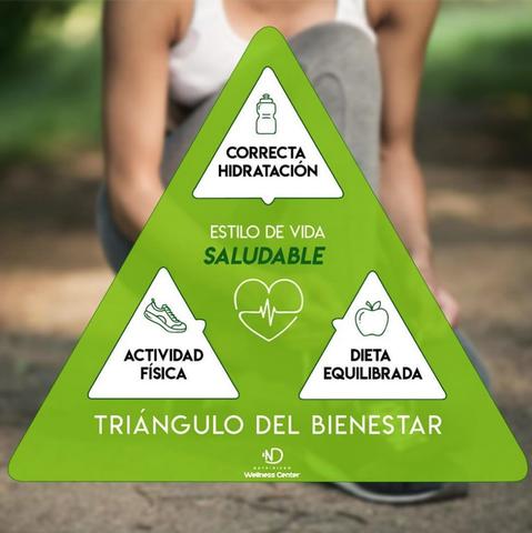 Cómo poner en práctica el triángulo del bienestar