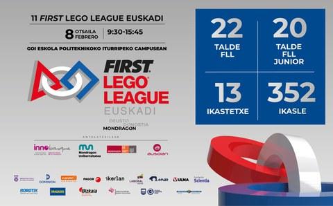 FLL Euskadi-MONDRAGON se disputará el 8 de febrero