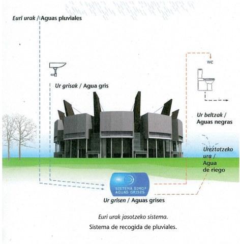 IHOBE reconoce la innovación en excelencia ambiental de LKS
