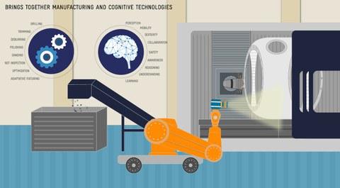IK4-Ideko desarrolla un nuevo concepto de robots