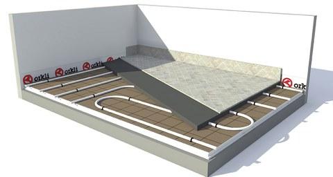 Orkli lanza un nuevo sistema de suelo radiante con certificado Aenor