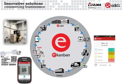 ORKLI y ULMA diseñan una solución óptima para la producción y la logística en tiempo real