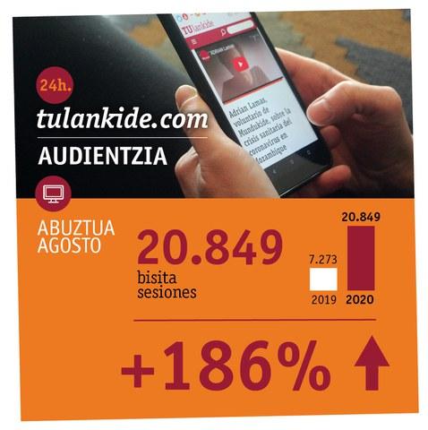 TU Lankide triplica los datos de audiencia del mes de agosto